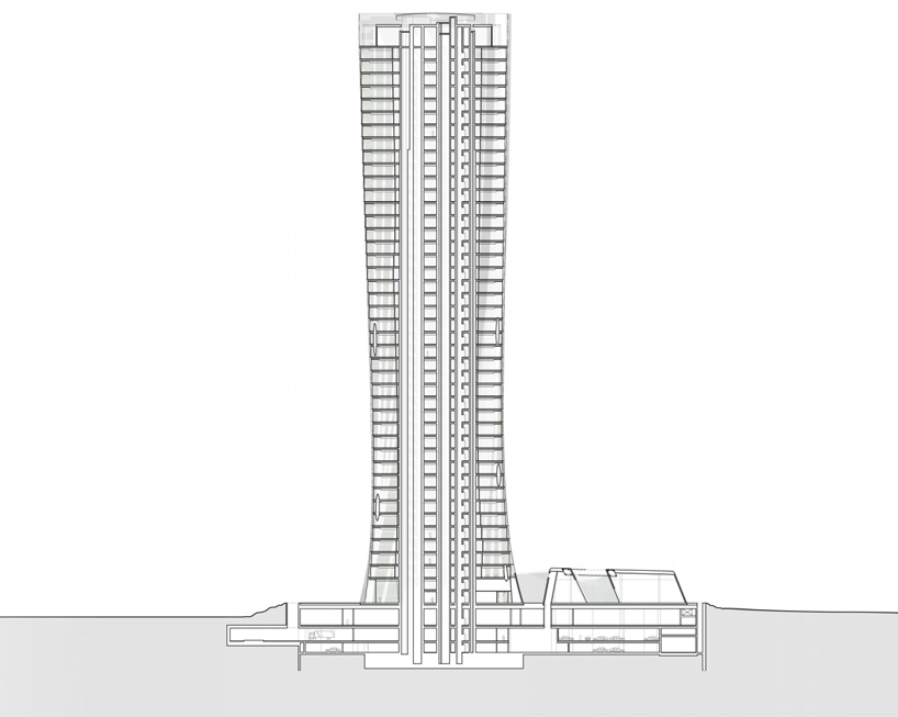 Citylife Milano complesso residenziale - Zaha Hadid e Daniel Libeskind  Citylife Milano Complesso Residenziale – Zaha Hadid e Daniel Libeskind hadidtower Citylife Milano 1