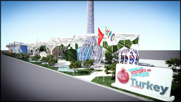 Turkey  Expo 2015: Top 10 Ristoranti da Provare Turkey